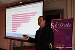 Mark Brooks - OPW Pre-Conference at the 2013 California Mobile Dating Summit and Convention