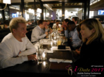Networking Party at the June 1-2, 2017 Los Angeles Online and Mobile Dating Indústria Conference